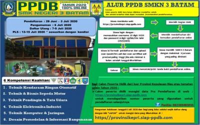 Jadwal PPDB Online SMKN 3 Batam